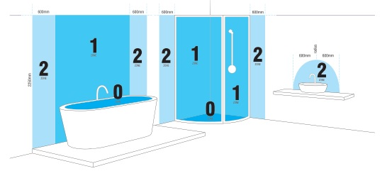 Bathroom Lighting Zones Uk a guide to bathroom lighting installations