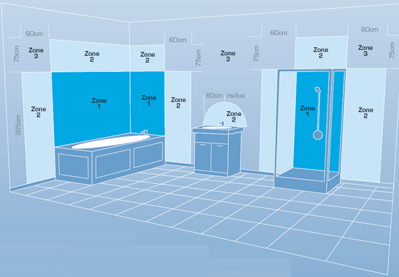 This is the only real room INSIDE of the home which you need to carefully consider a higher IP rating for. Bathroom lighting is often split into three ... & What Are IP Ratings? Demystifying Lighting Terms. azcodes.com